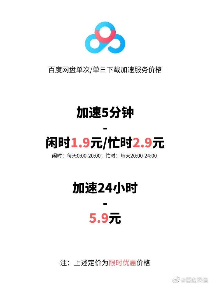百度网盘正式上线单次/单日下载加速服务 1.9元起