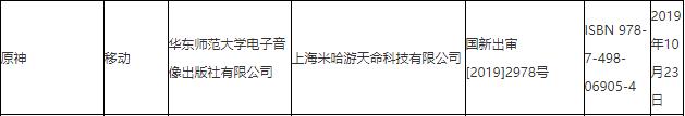 <b>最新国产网游版号更新 《原神》《街篮2》过审</b>