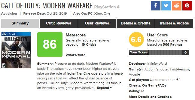 《使命召唤16》单人模式IGN8.2分:近年来最棒COD
