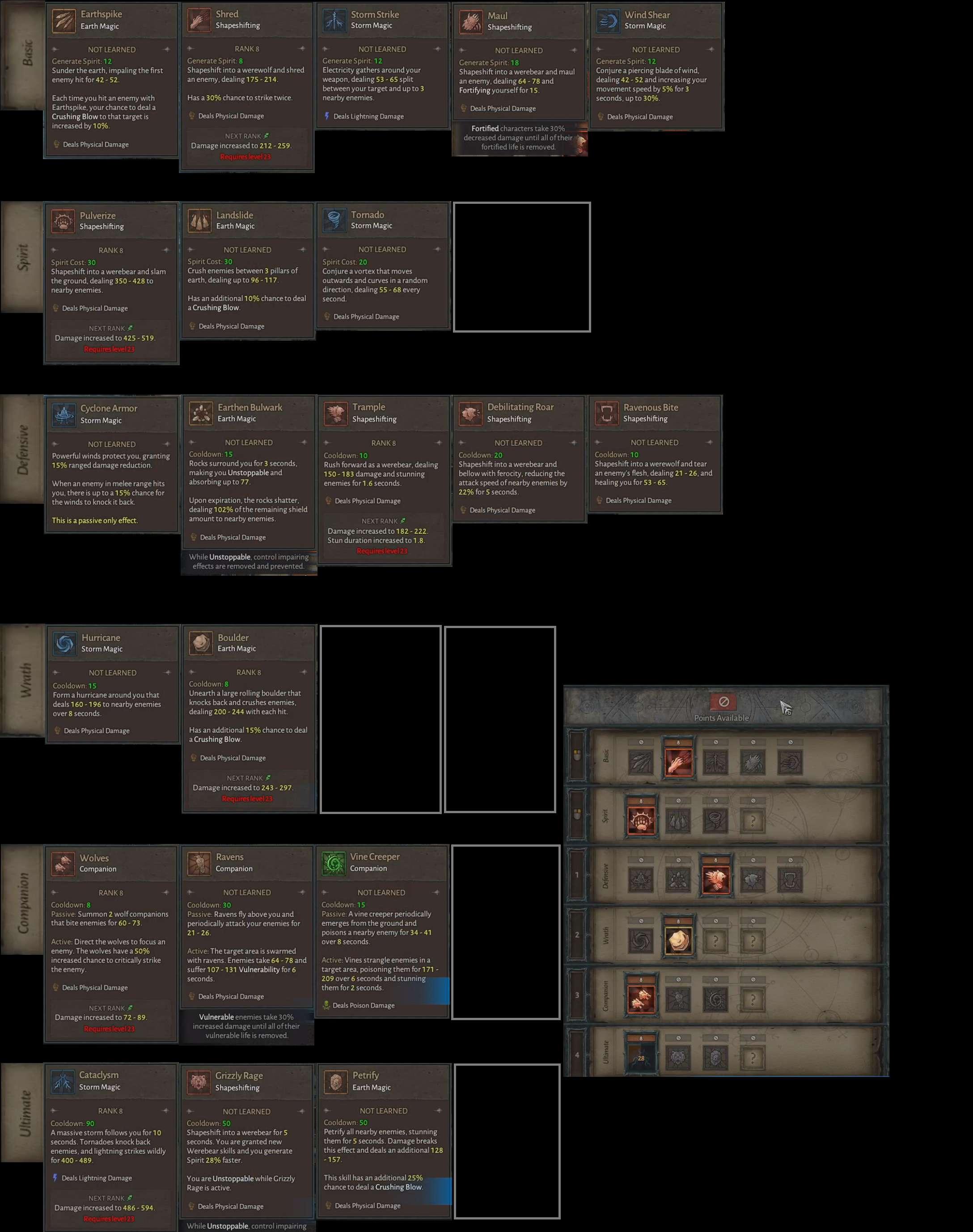 《暗黑4》德鲁伊为何得以回归?泄露完整技能表一览!