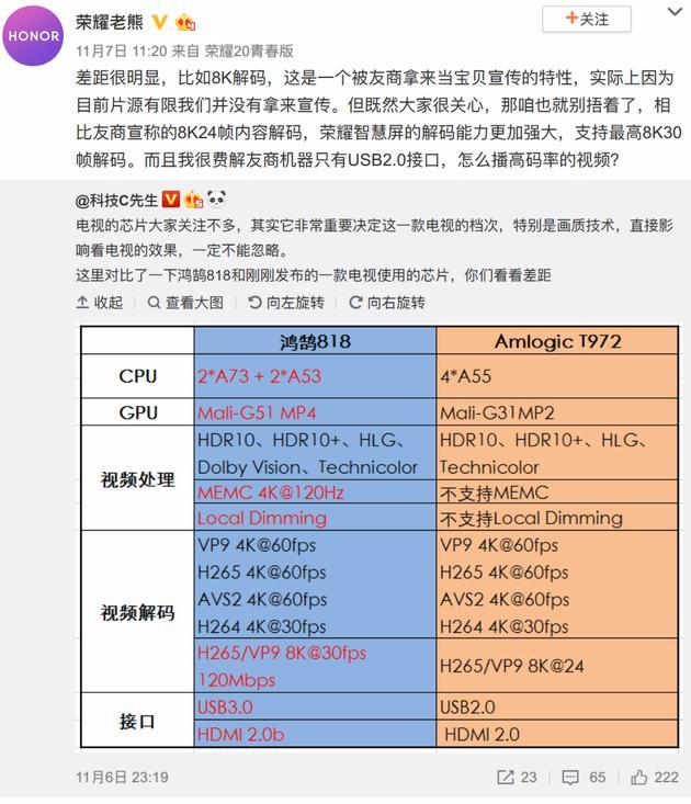 荣耀高管怒怼小米电视5系列:解码能力不敌智慧屏