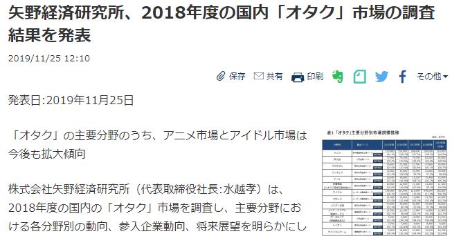 動畫市場強勢!日本著名社調機構發布2018年御宅族市場調查