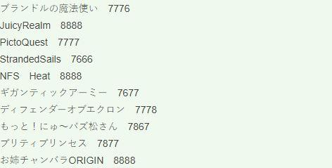 Fami通一周游戏评分 《极品飞车:热度》得32分