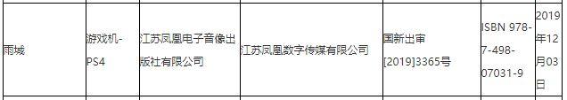 12月国产网游版号公开 两款国产PS4游戏过审