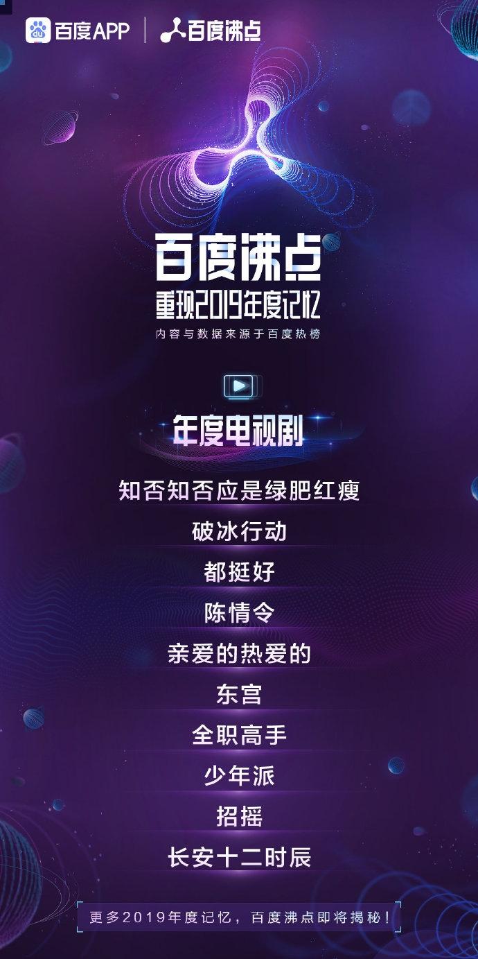 百度发布2019年度十大电视剧 陈情令东宫等位列其中