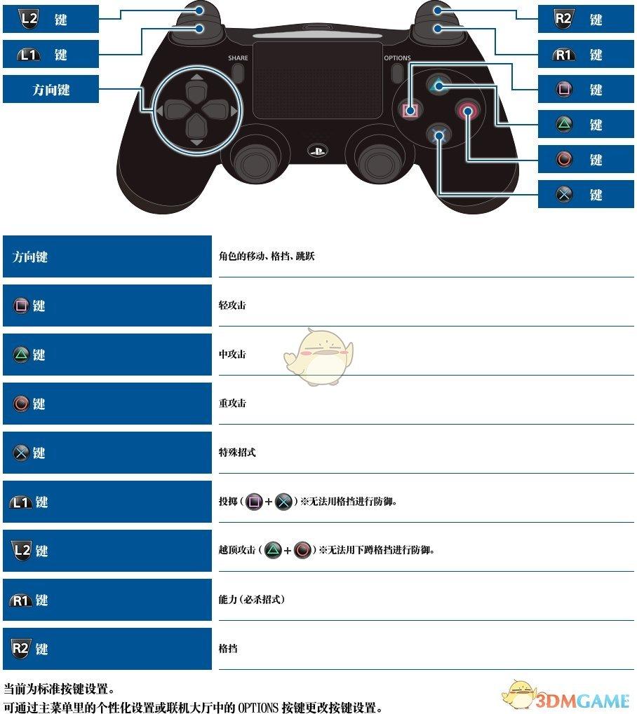 《碧蓝幻想Versus》游戏操作方法介绍