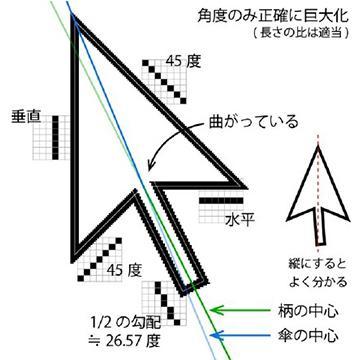 英特尔官方科普:为何鼠标光标要设计成不对称的