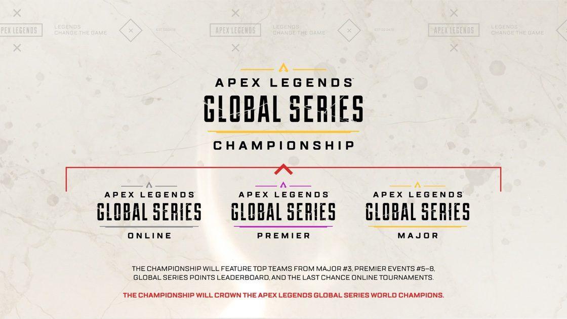 奖池300万!《Apex英雄》将举办首届全球系列赛