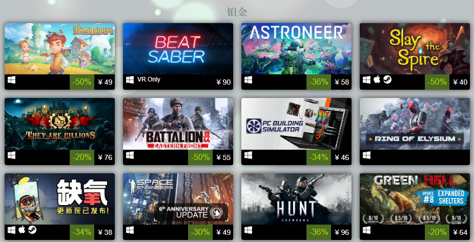 Steam 2019年度最佳揭晓:最畅销游戏、最热新作等插图24