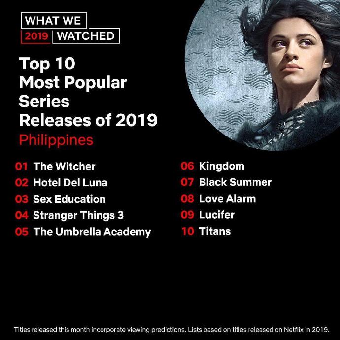 Netflix年度總結:《巫師》火遍歐亞 美國愛看《怪奇物語》