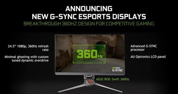 360Hz刷新率!英伟达CES2020大会发布全新电竞显示