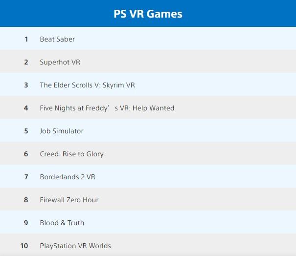 《使命召唤》登顶!PSN公开2019年度下载排行榜