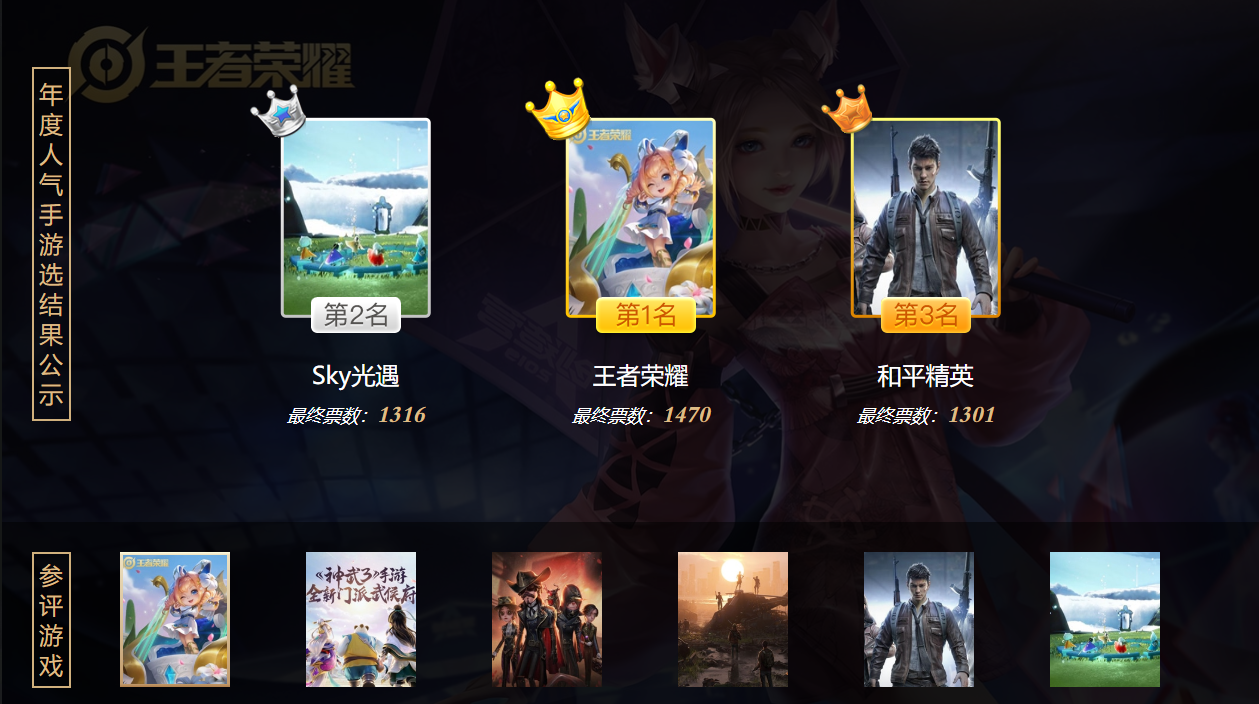 3DM年度游戏评选:手机游戏、网游电竞部分结果正式出炉