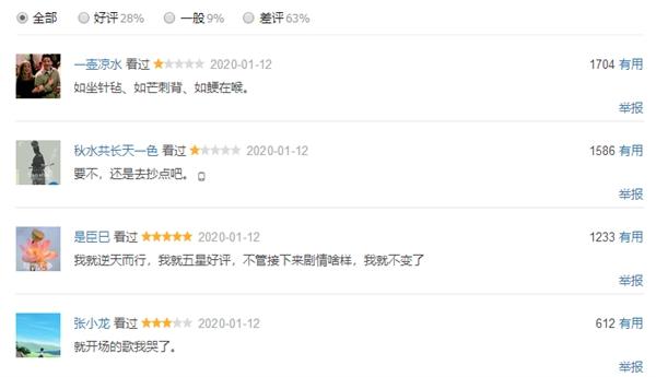 《爱情公寓5》正式开播豆瓣4.5分 超42%仅给一星