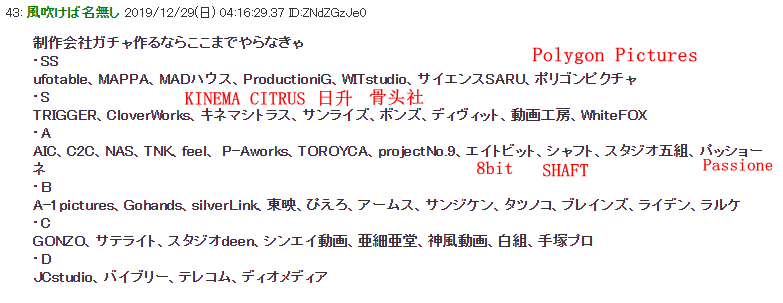 吉卜力登頂!日本網友曬出心中的動畫公司實力大排名