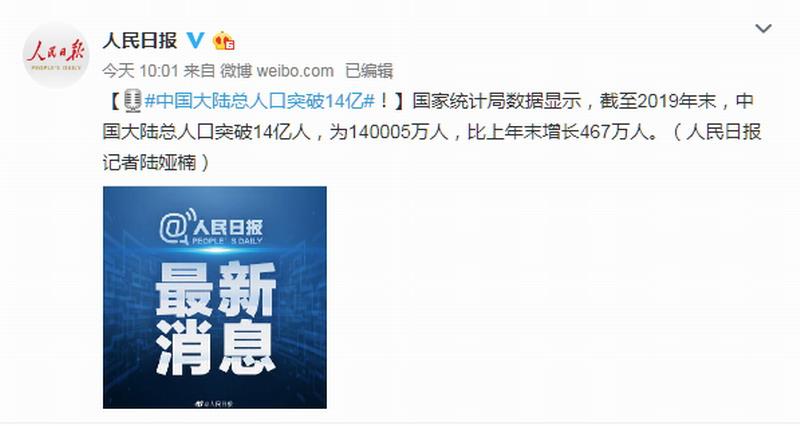 中国大陆总人口突破14亿 人均GDP首次突破1万美元