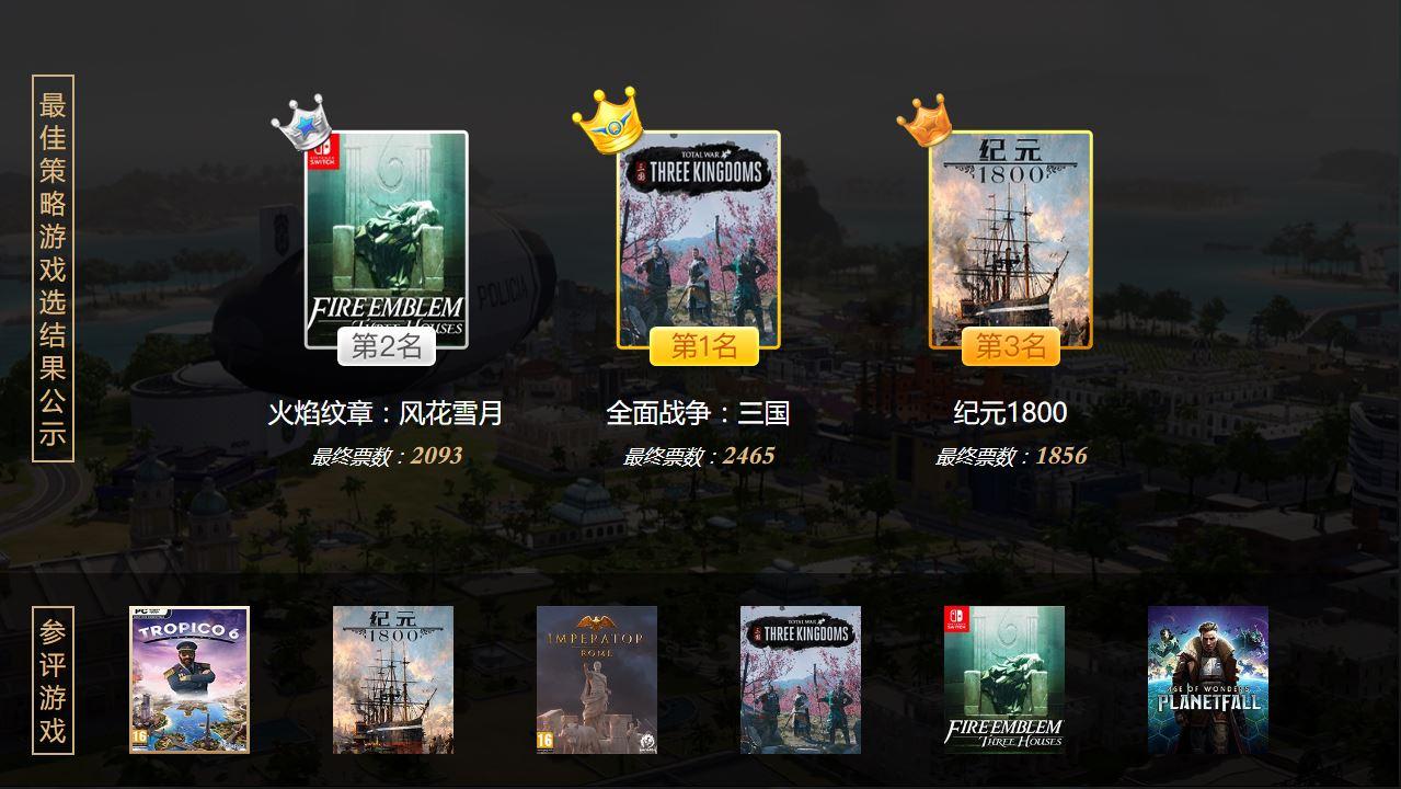 3DM年度游戏评选正式结束 单机主机票选结果公示