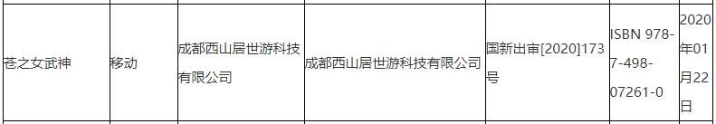1月份游戏版号出炉 腾讯《光与夜之恋》等48作过审