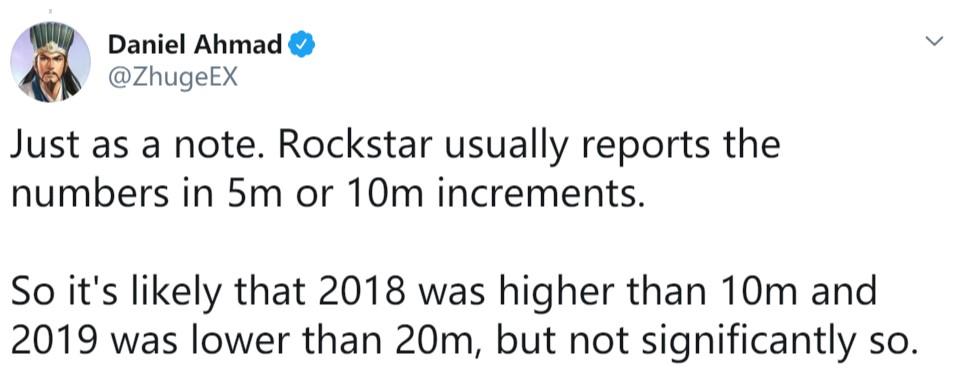 《GTA5》历年销量 2019年竟是除首发外最火一年