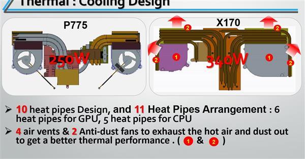 蓝天游戏本新模具来了!10根热管压10核i9