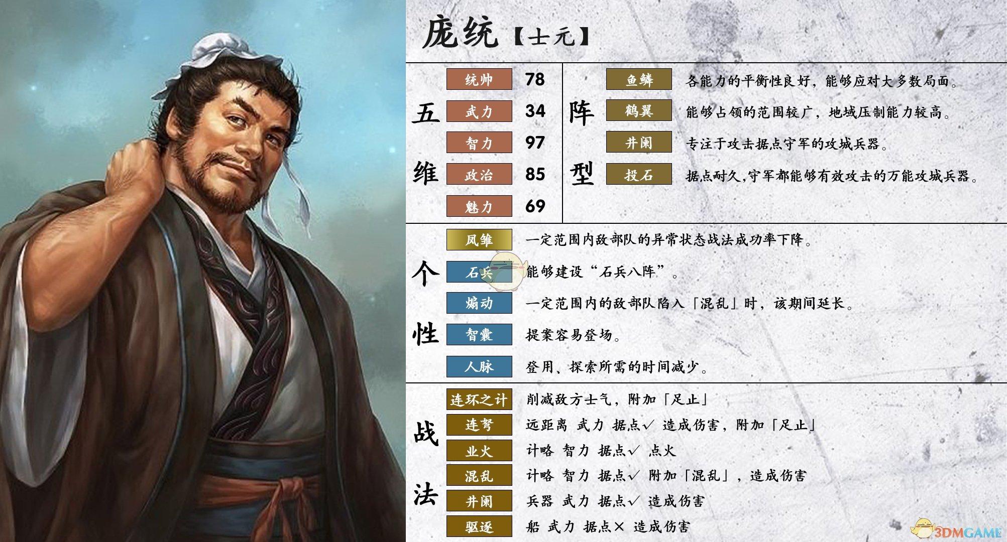 Wiki 三国志 14 【三国志14】爵位の一覧と解放される機能