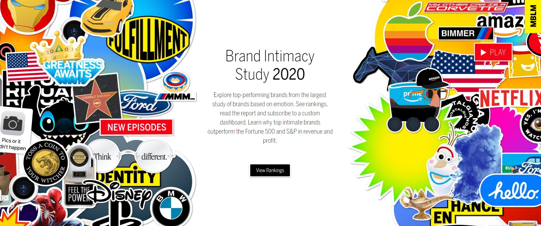 2020品牌亲和度排行总榜出炉 PS下滑软任有所进步