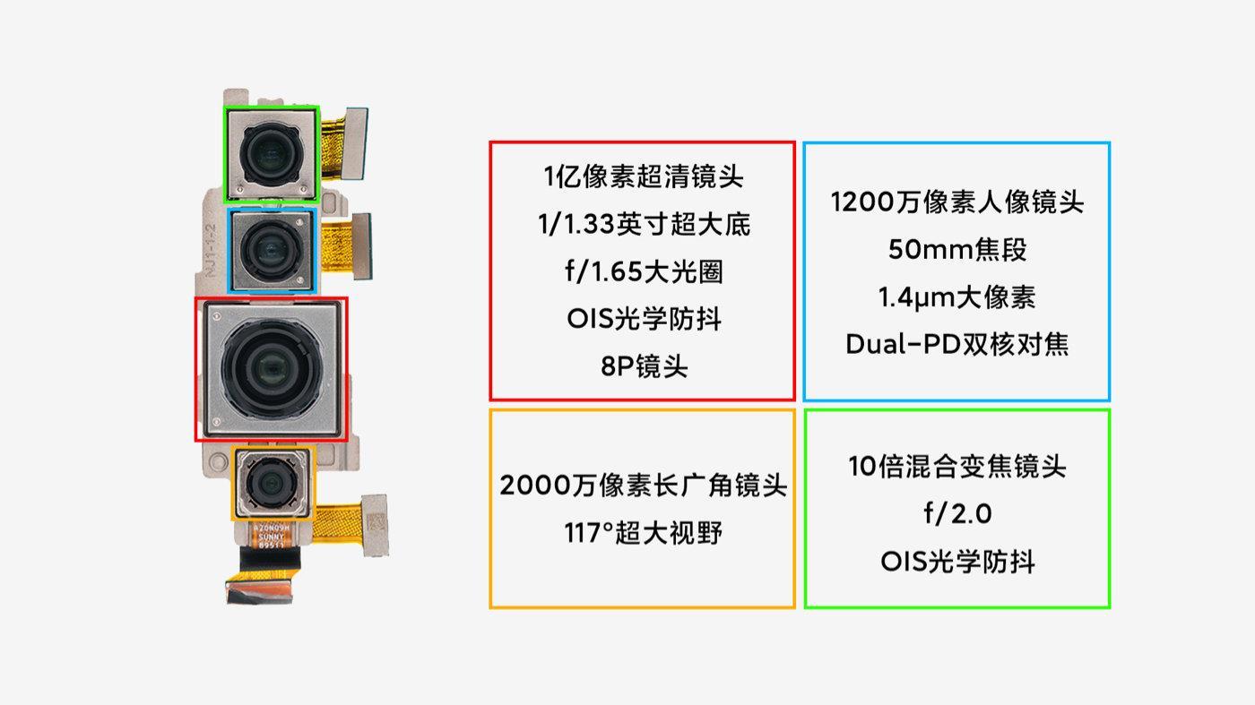 官方首拆!小米10 Pro内部结构详解 4999元值了