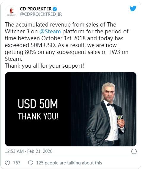 2018年10月至今 《巫师3》Steam销售额超5千万美元