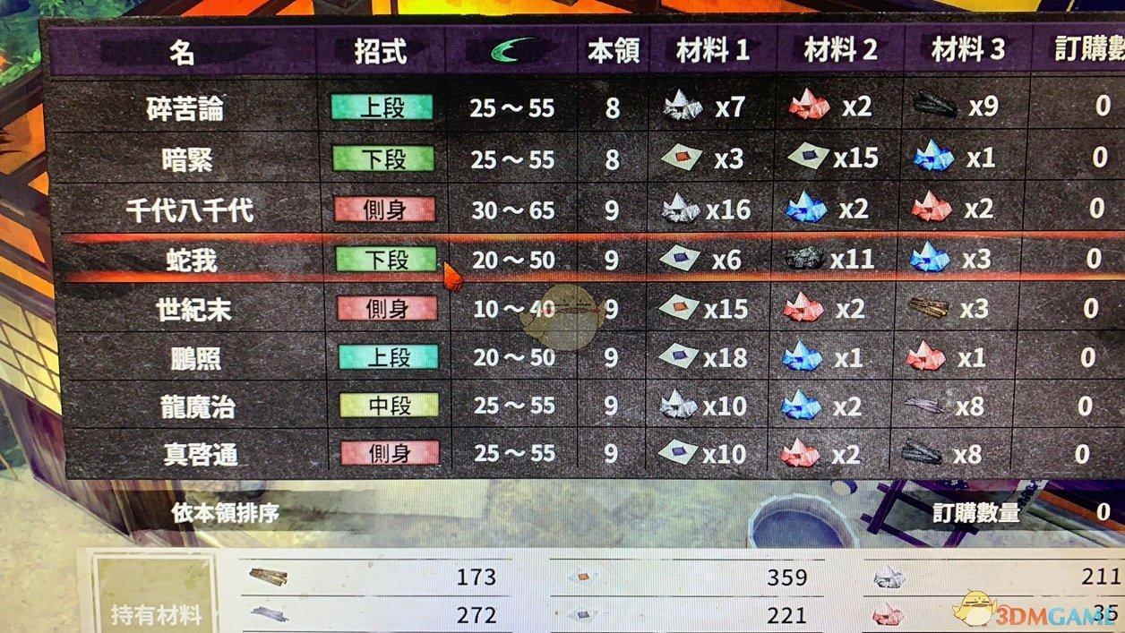 《侍道外传:刀神》心得及6段以上的锻造图鉴