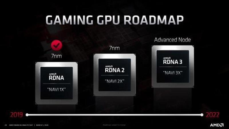 AMD确认PS5和XSX主机都是RDNA2架构 支持硬件光追