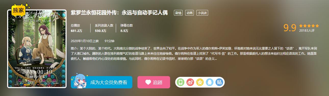评分9.9!剧场版《紫罗兰永恒花园外传》已上线B站
