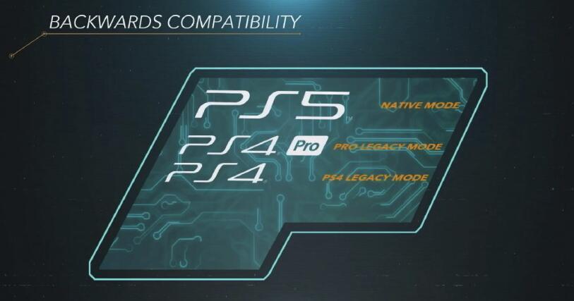 技术问题有点难!PS5上市初期仅兼容100款PS4游戏