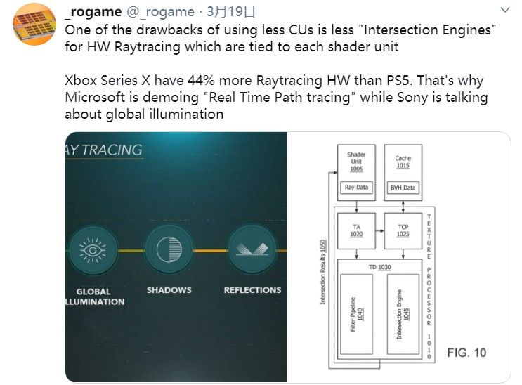 Xbox Series X的理论光追性能比PS5高44%