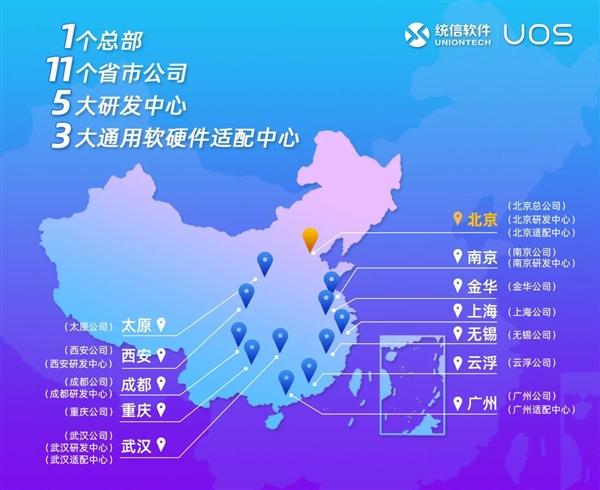 统信UOS系统全国组织架构首曝:5大研发中心、