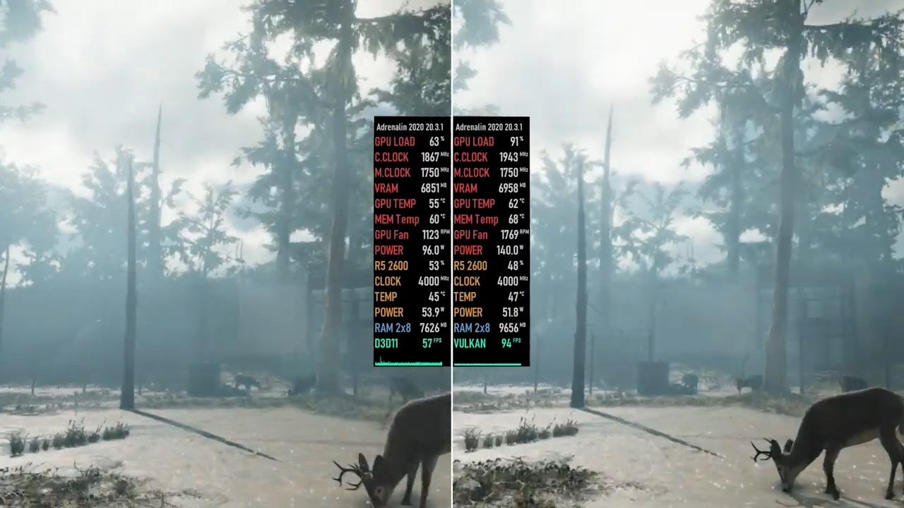 《幽灵行动:断点》加入Vulkan API 帧数大幅度提升