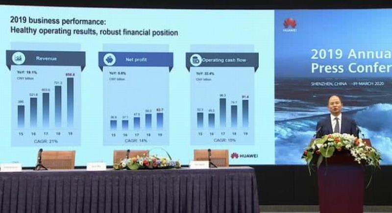 华为2019年净利润627亿元 智能手机发货量2.4亿台