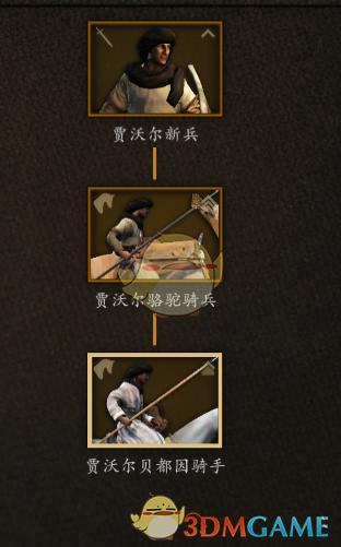 《骑马与砍杀2》阿塞莱骆驼兵兵种树分析