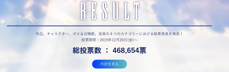 NHK投票中爱丽斯赢了蒂法,但P站老司机并不这么认为