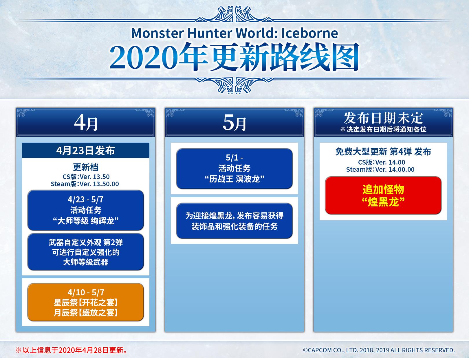 受疫情影响 《MHW冰原》免费大型更新第4弹延期