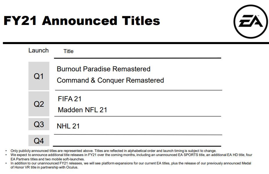 传EA将重制《质量效应》三部曲 2021年4月前发售