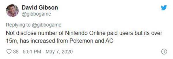 任天堂获巨大商业成功 Switch付费会员超1500万人