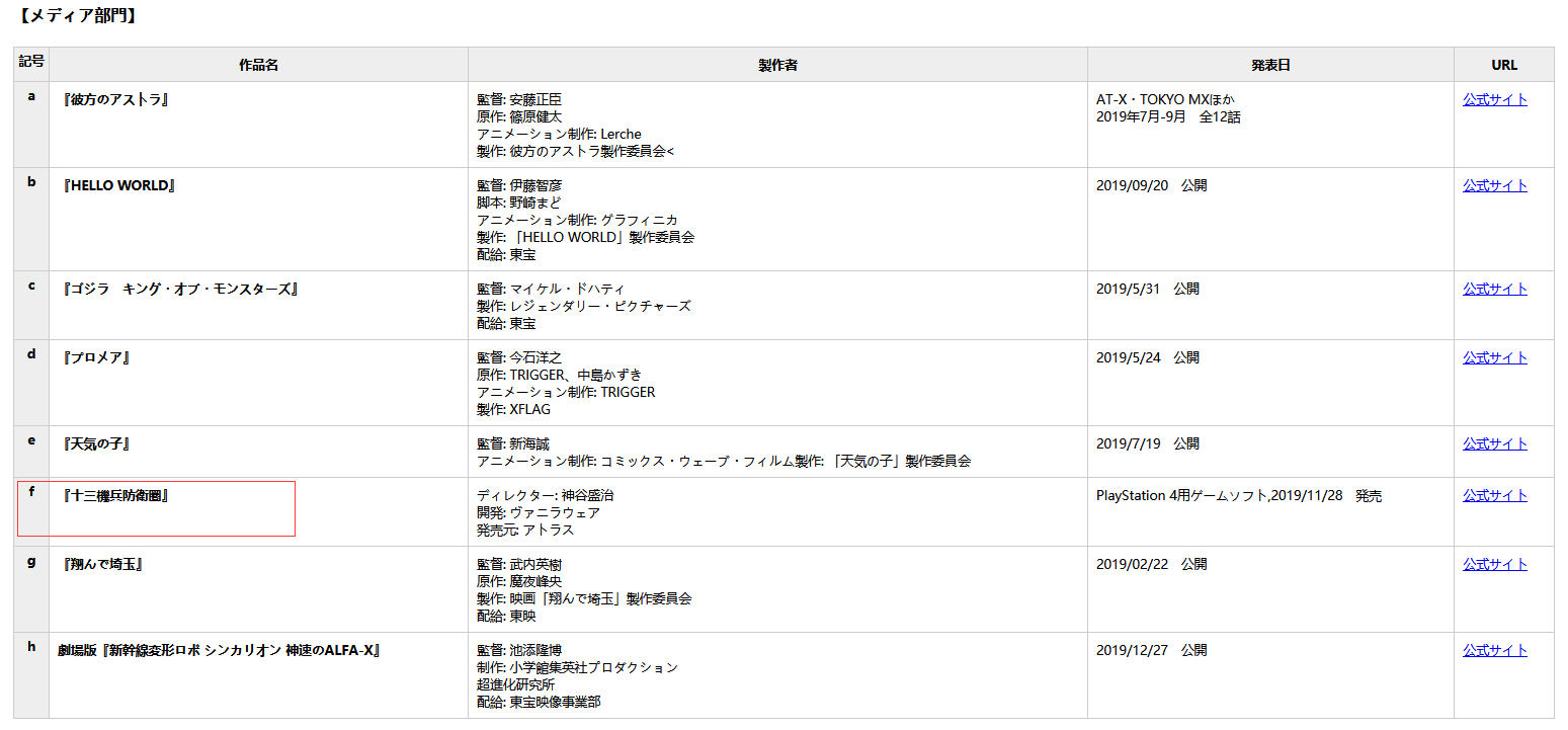 第51届日本星云奖提名:《十三机兵防卫圈》、《三体》入围