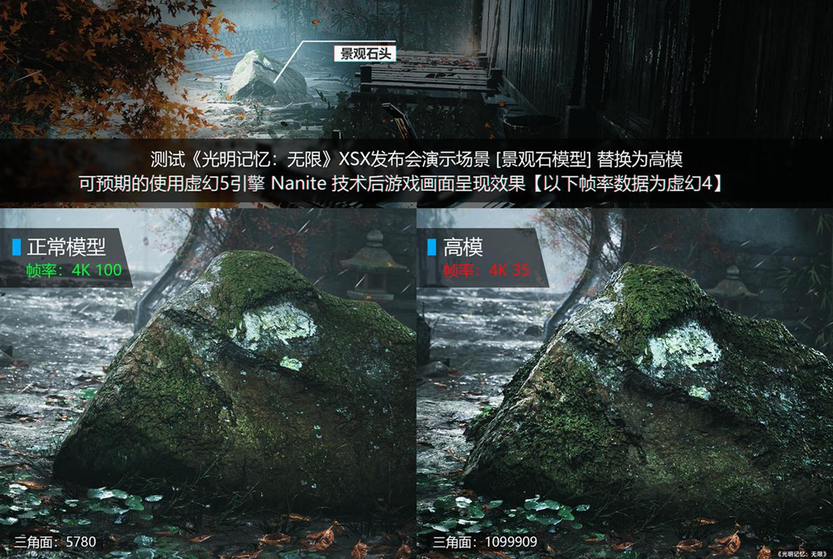《光明记忆:无限》表示已做好更换虚幻5引擎准备