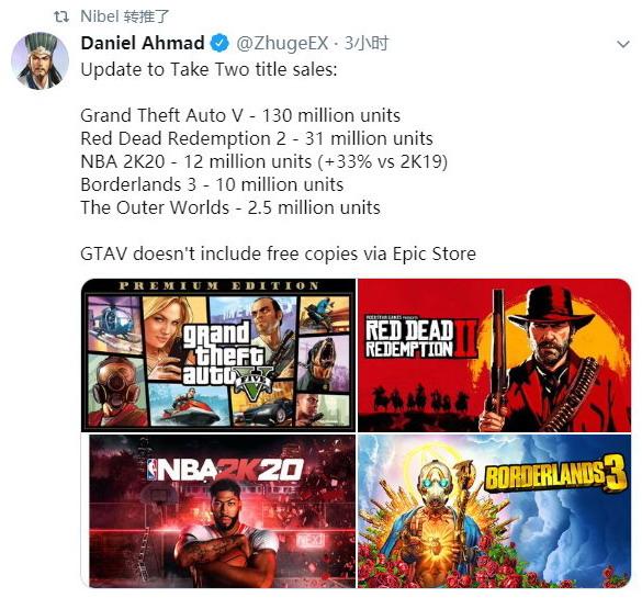 《GTA5》销量1.3亿 《荒野大镖客2》销量3100万