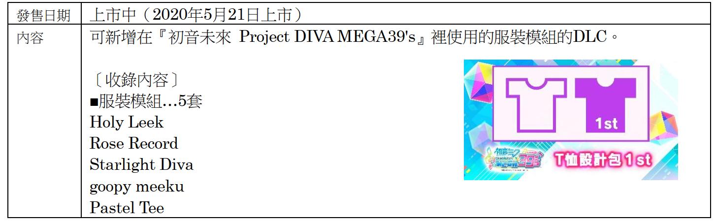 《初音未来:歌姬计划MEGA 39