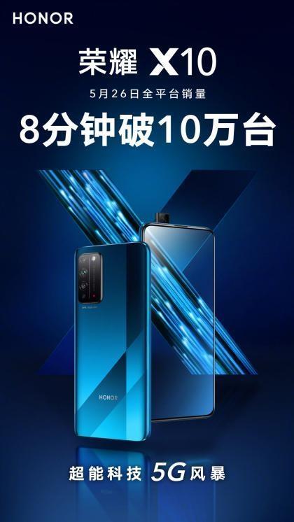 1899元起!荣耀X10首销卖疯:8分钟销量突破十万台