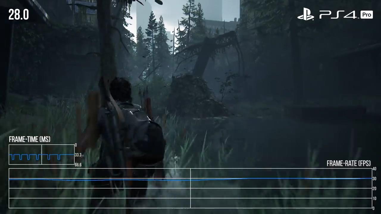 DF发布《最后的生还者2》PS4和Pro运行效果对比
