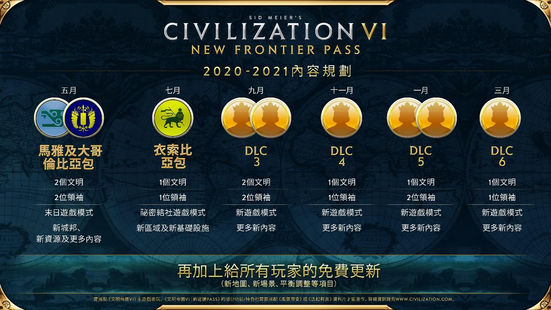 《文明6》新内容25日免费上线 12名玩家自由交战