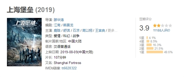 传电影院7月正式放开 网友:快点 看《上海堡垒》都行