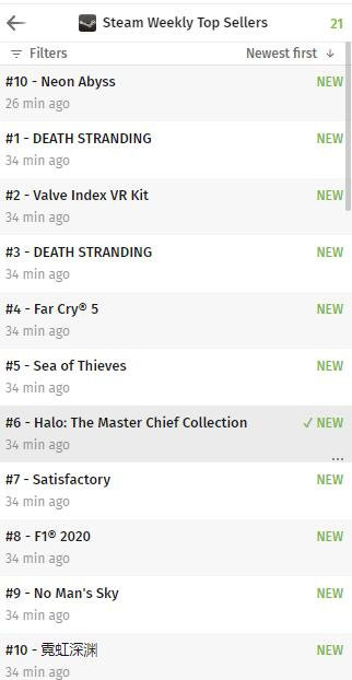 Steam周销量排行榜更新 《死亡搁浅》顺利登顶